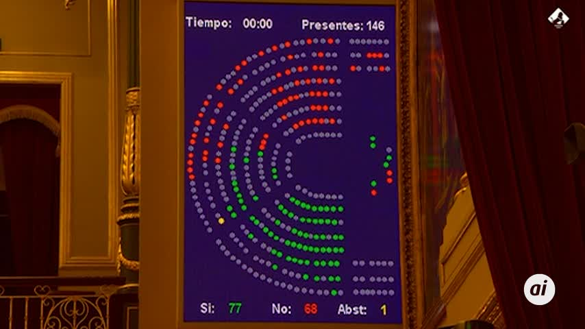 El Congreso rechaza las propuestas sociales para la reconstrucción