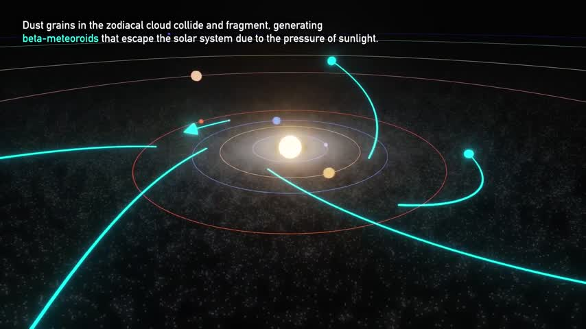 La sonda solar Parker de la NASA desentraña los orígenes del polvo interplanetario