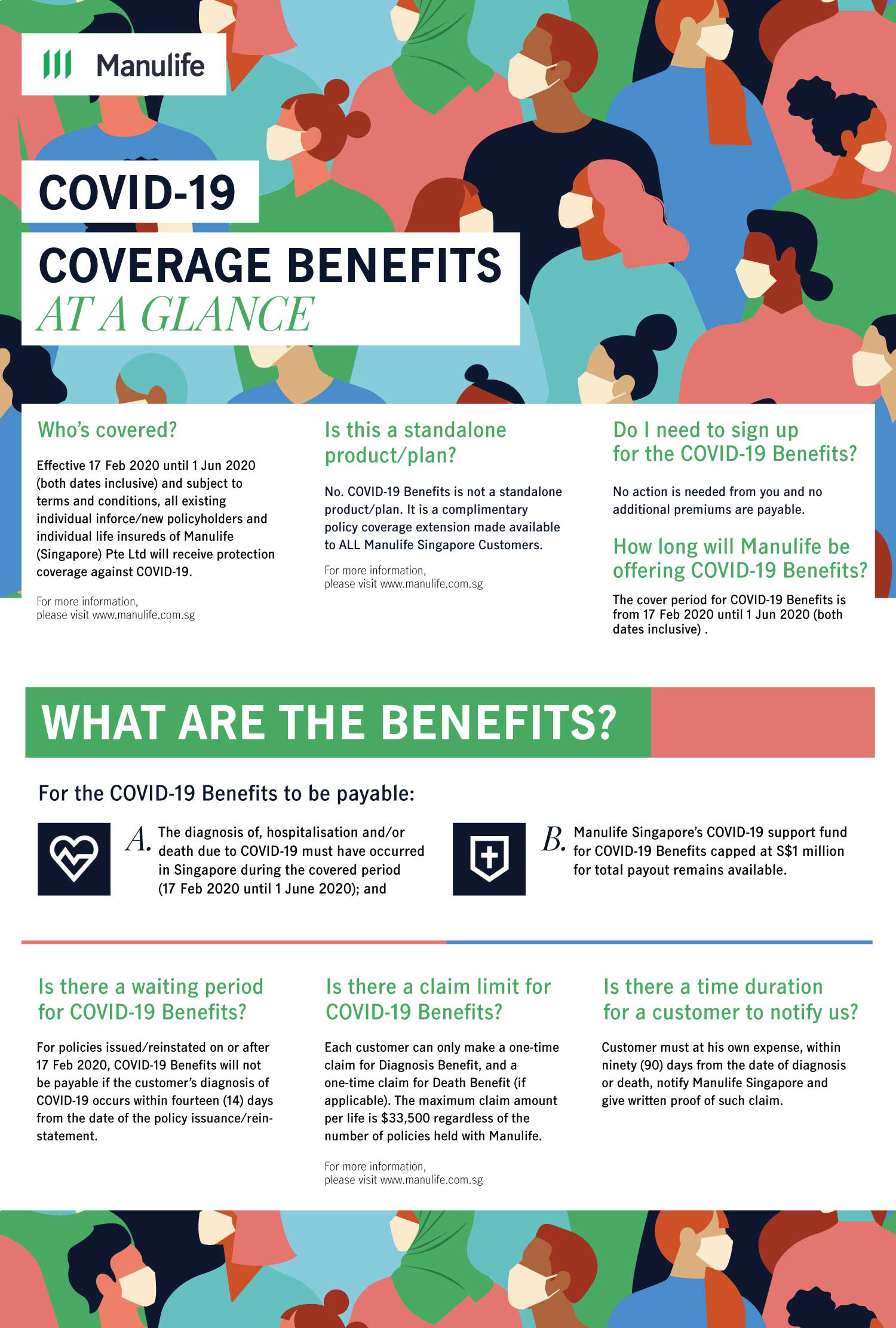 COVID-19 Benefits At A Glance