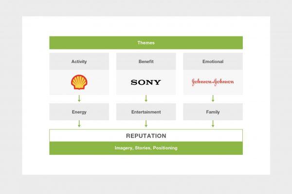 Studiowide-Reputational-Platform-Infographic-v4