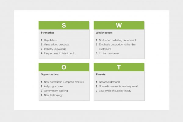 Studiowide-SWOT-Analysis-Infographic-Banner