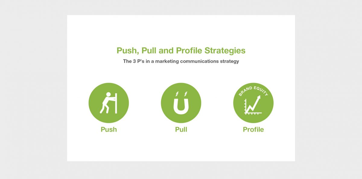 push and pull strategy in advertising