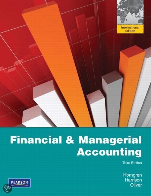 Duisenberg School of Finance - Home | Facebook
