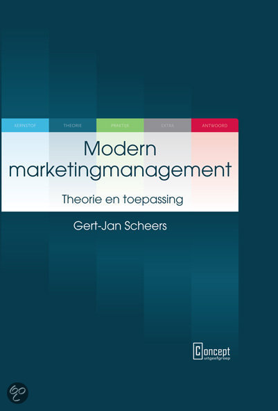 Modern marketingmanagement