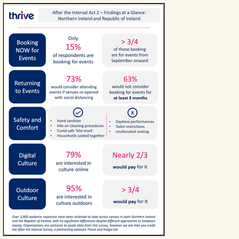 Thrive At A Glance