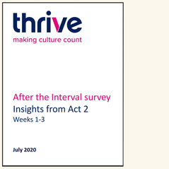 Thrive Full Report