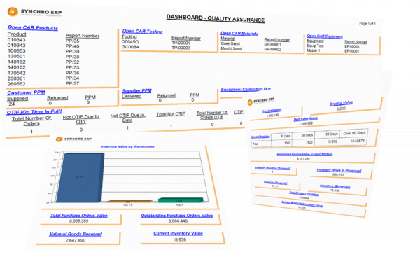 report metrics