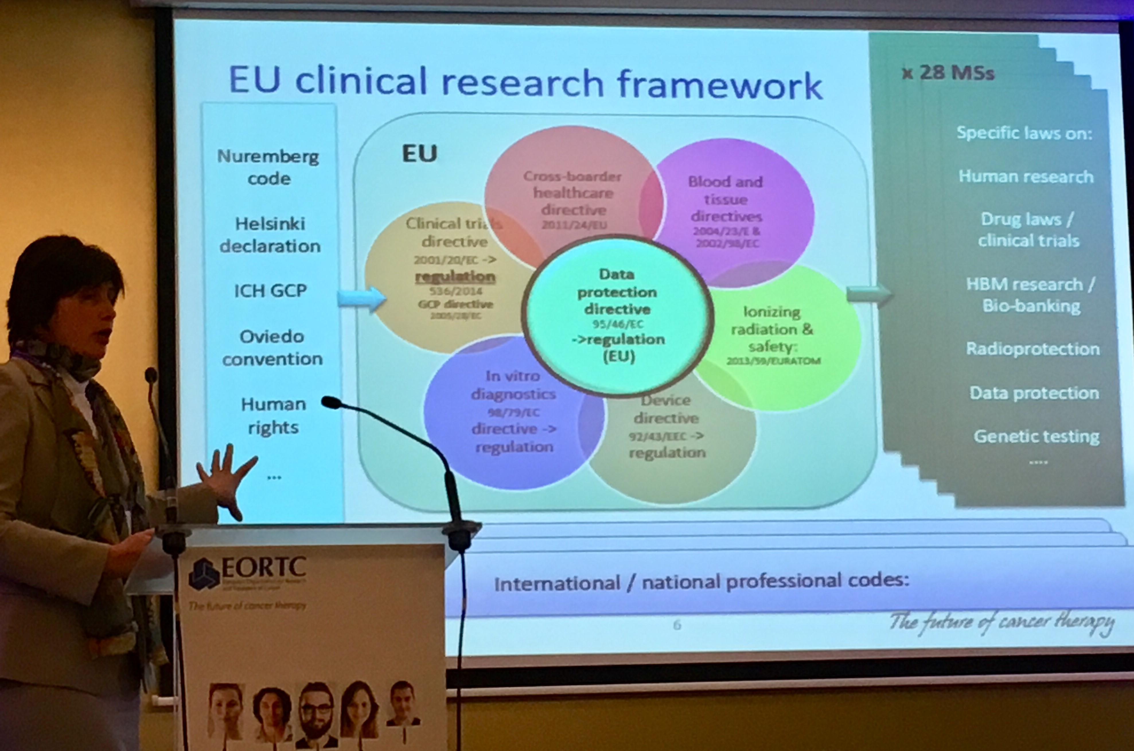Anastassia Negrouk (EORTC) kertoo EU:n kliinisen tutkimuksen viitekehyksestä. Kuva: Emma Andersson