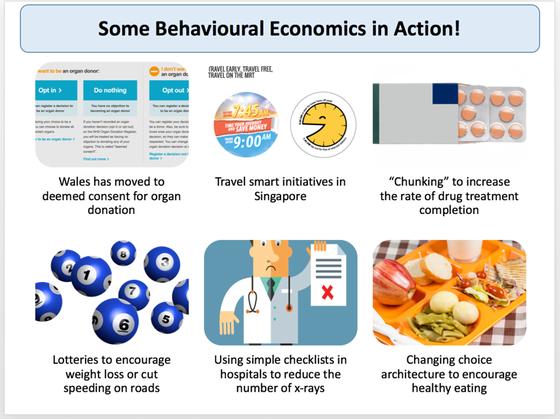 Teacher PowerPoint: Aspects of Behavioural… | Economics