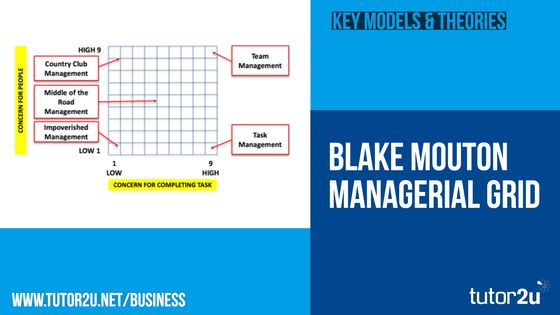 blake and mouton