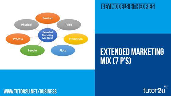 Extended Marketing Mix (7P's) | Business | tutor2u