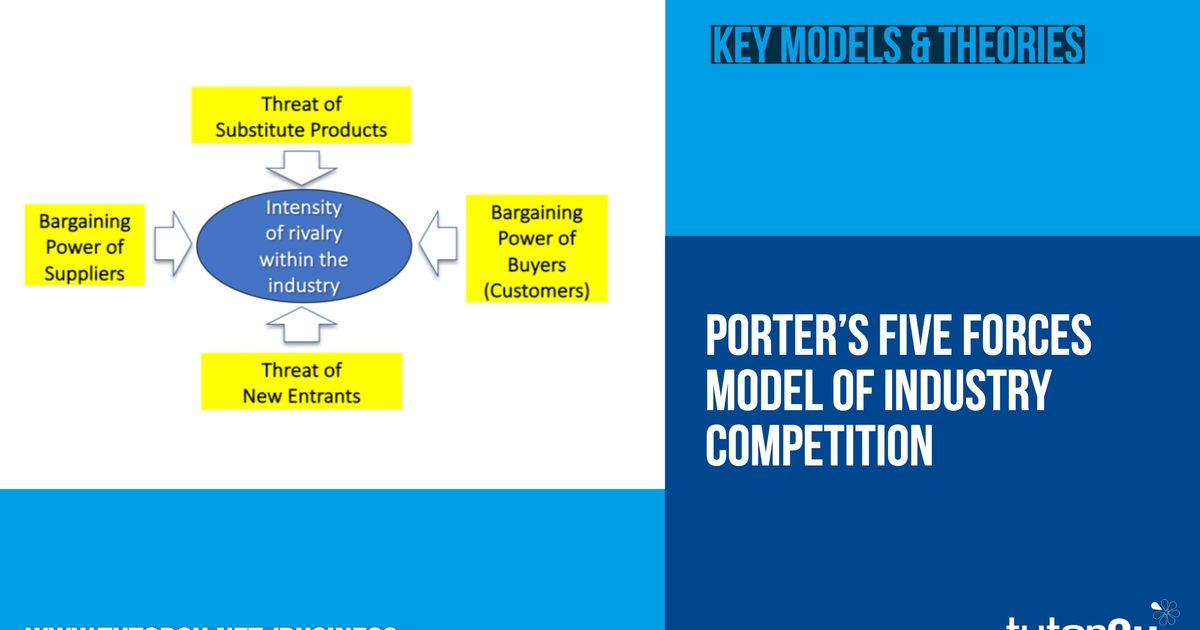 Forces porters five summary of Porter's Five