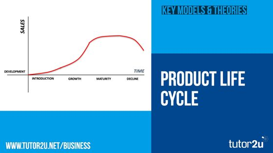 product life cycle curve example