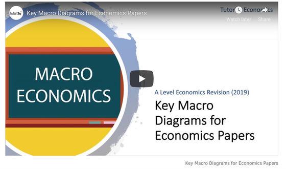 Key Macro Diagrams for Economics Papers | Economics | tutor2u