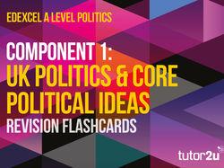 Weakness of Parliament? | Politics | tutor2u