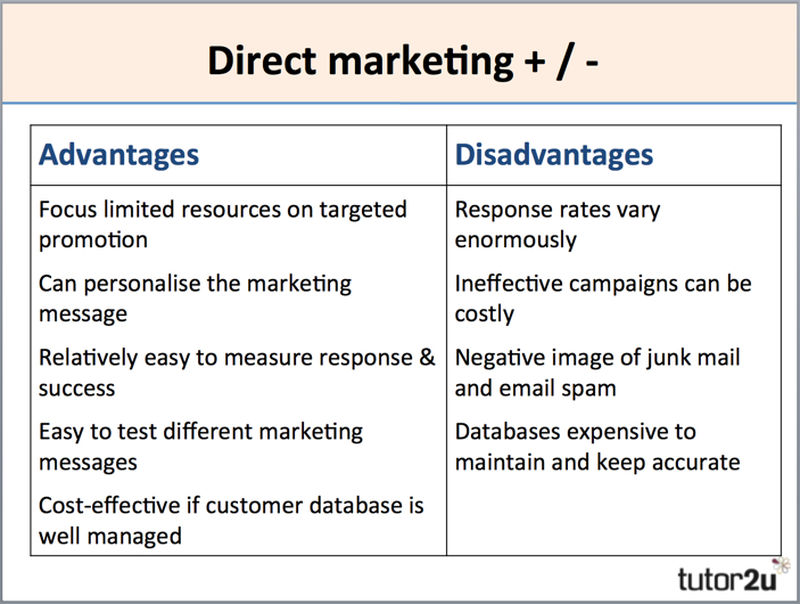 Direct mail success rate
