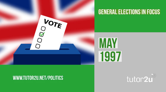General Election in Focus - 1997