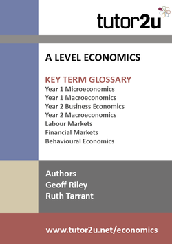 A Level Economics Behavioural Economics Study… | Economics