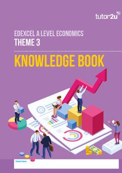 Explore | Economics | tutor2u