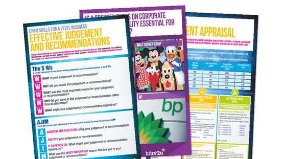 Classroom Posters for Business | Business | tutor2u