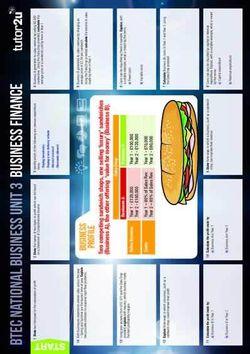 Business Management BSc