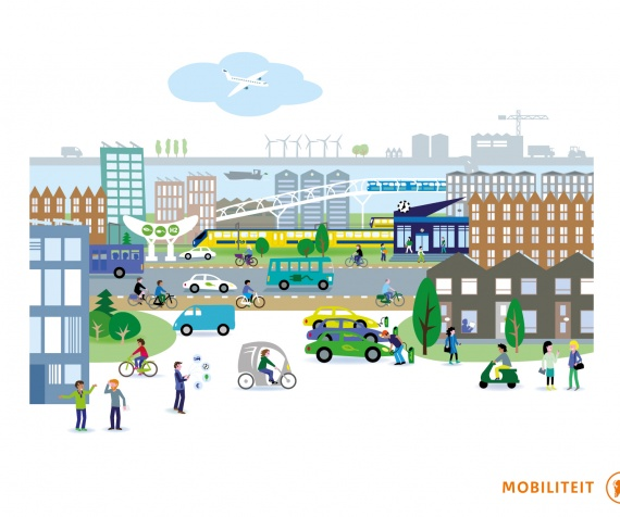 Mobiliteit infographic