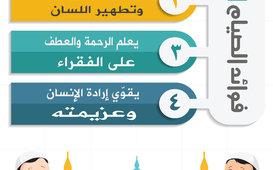 ( رمضان ) فوائد الصيام النفسية
