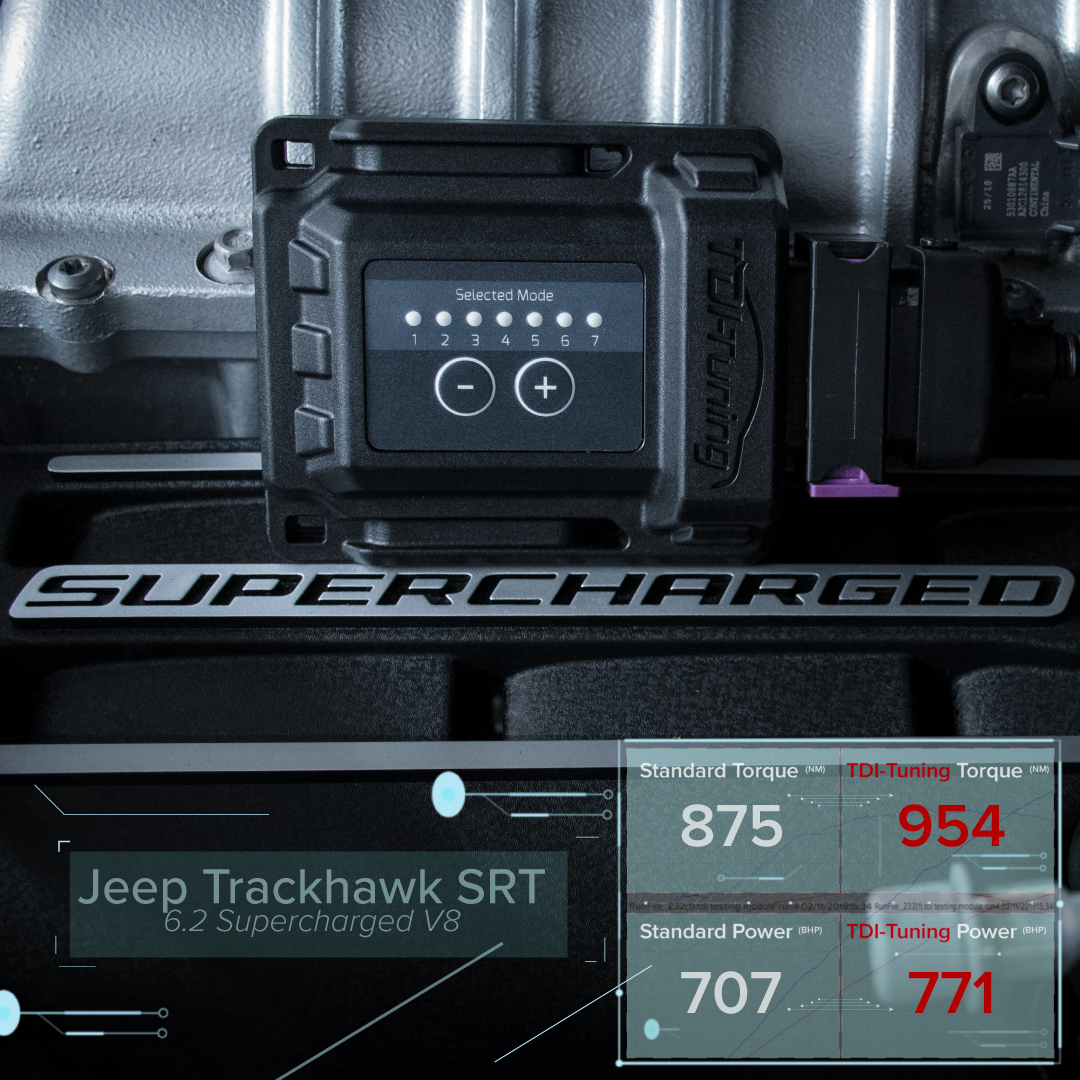 Jeep chip tuning
