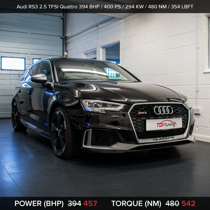 audi rs3 chip tuning