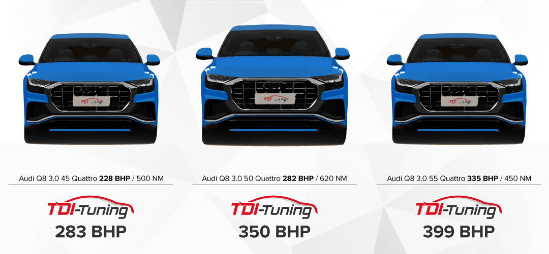 all audi models chip tuning
