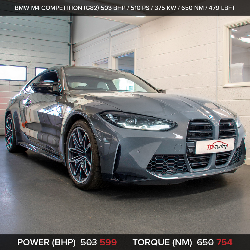 BMW M4 Competition pack power gains