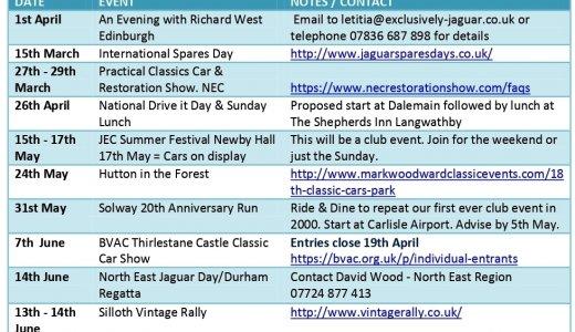 All Jaguar 2020 Events V3A