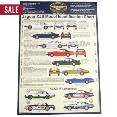Sale Jaguar Id Charts Xjs