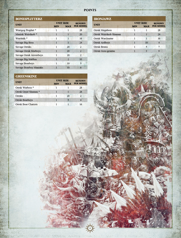 Age of Sigmar Skirmish - Full Points List - Narrative and Open Play