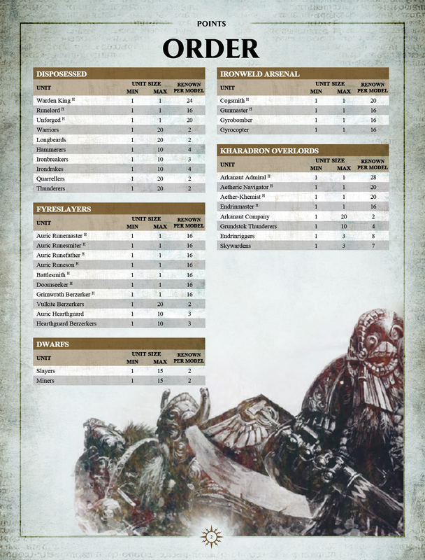 Age pdf sigmar warhammer of