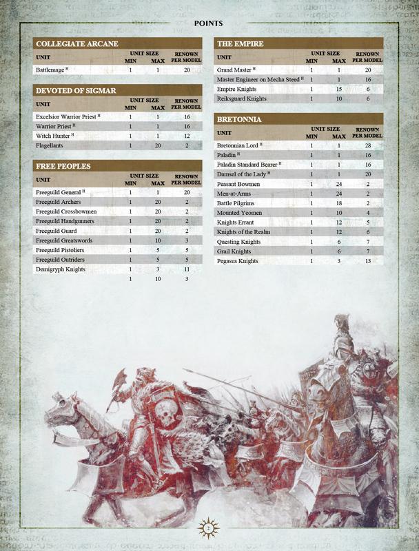 Pdf warhammer skirmish