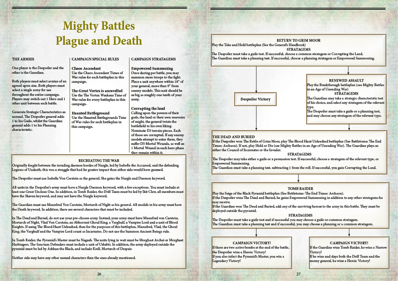 Mighty Battles Plague and Death.png
