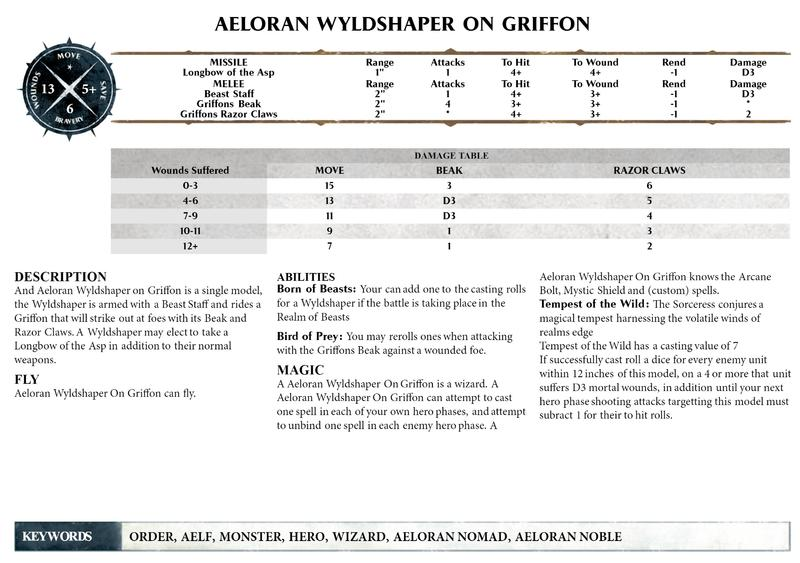 aeloran-wyldshaper-on-griffon.jpg