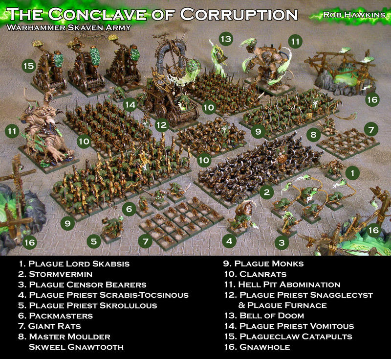 Conclave of Corruption Army Key.jpg