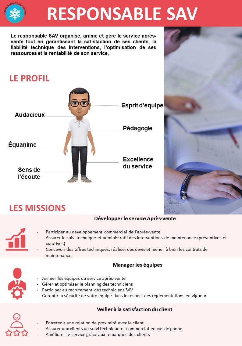 Fiche Métier Responsable SAV