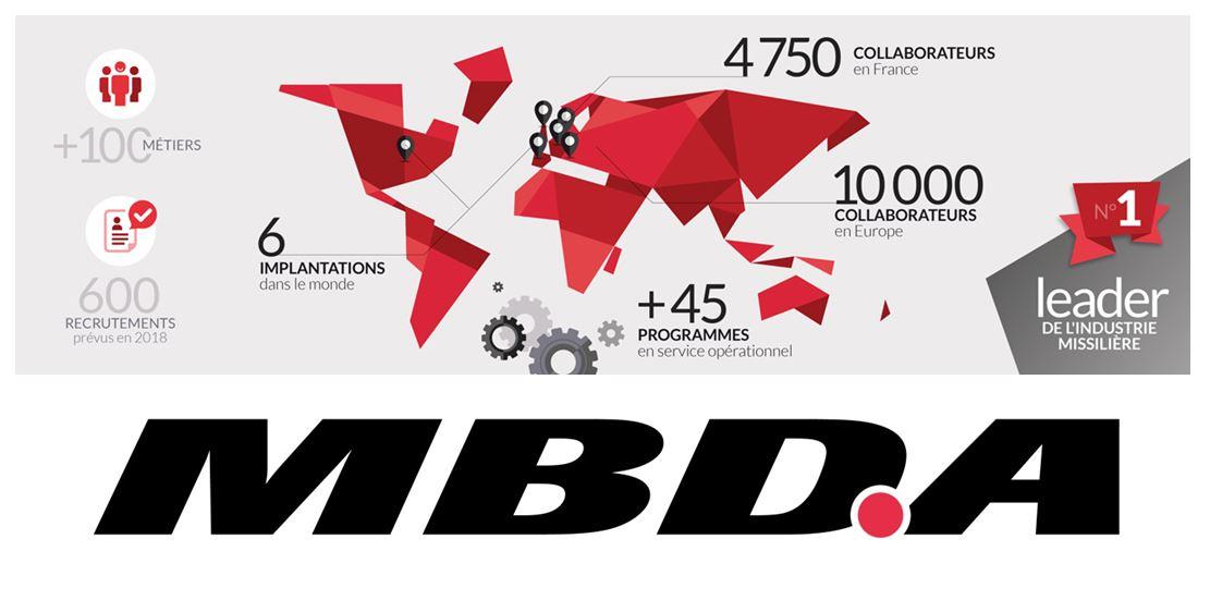 Image MBDA
