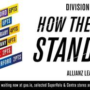 Leaguestanding