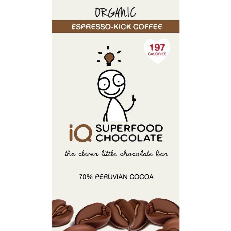 Bar imgs distribs coffee