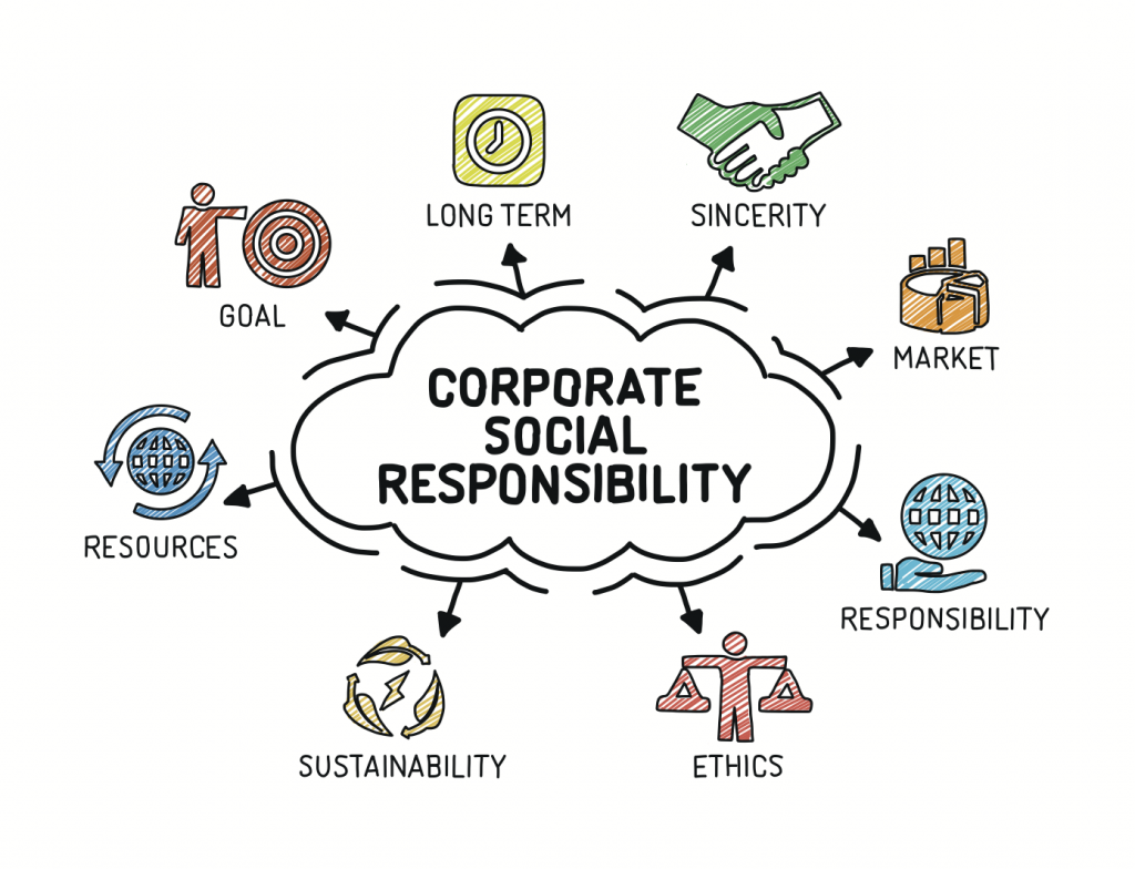 the ethical and social responsibility of a business This paper seeks to explore the perceived role of ethics and social responsibility  in achieving the organisational effectiveness among managers in transition.