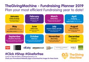 Fundraising planner