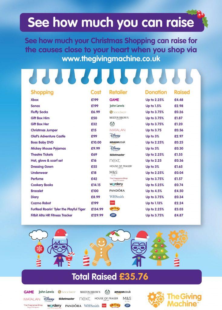 TGM Xmas Shopping List Poster