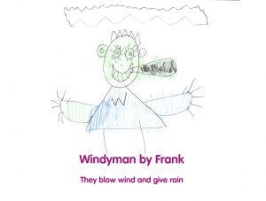 WindyMan