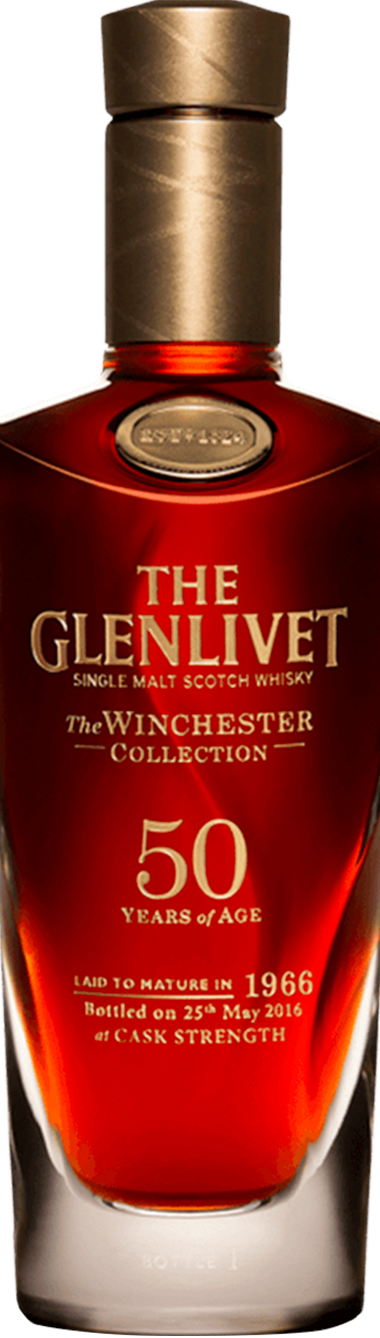 The Winchester Collection 1966