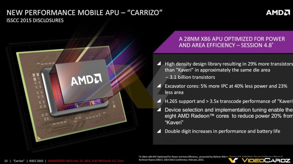 AMD Carrizo APU 28nm X86 5 IPC