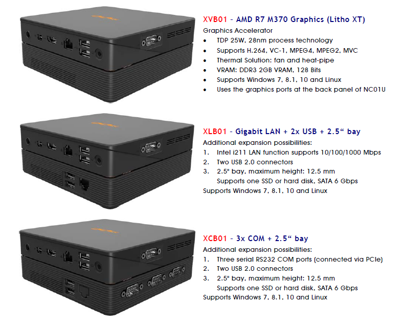 Shuttle-XPC-Nano-NC01U3-Review-Expansion-Kits.PNG